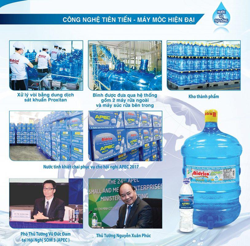 Chất lượng Nước Bidrico